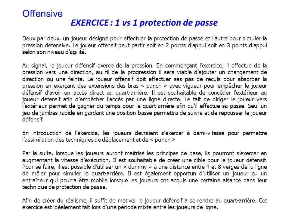 EXERCICE : 1 vs 1 protection de passe Deux par deux, un joueur désigné pour effectuer la protection de passe et lautre pour simuler la pression défens