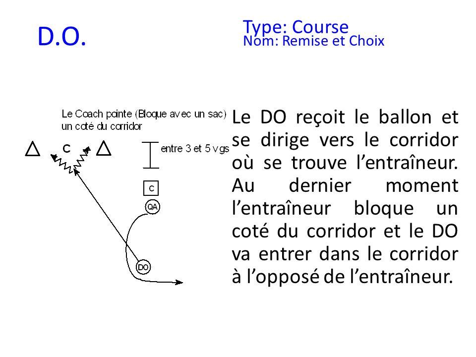 D.O. Type: Course Nom: Remise et Choix Le DO reçoit le ballon et se dirige vers le corridor où se trouve lentraîneur. Au dernier moment lentraîneur bl