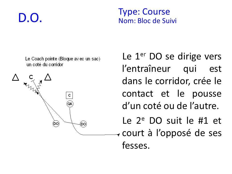 D.O. Type: Course Nom: Bloc de Suivi Le 1 er DO se dirige vers lentraîneur qui est dans le corridor, crée le contact et le pousse dun coté ou de lautr