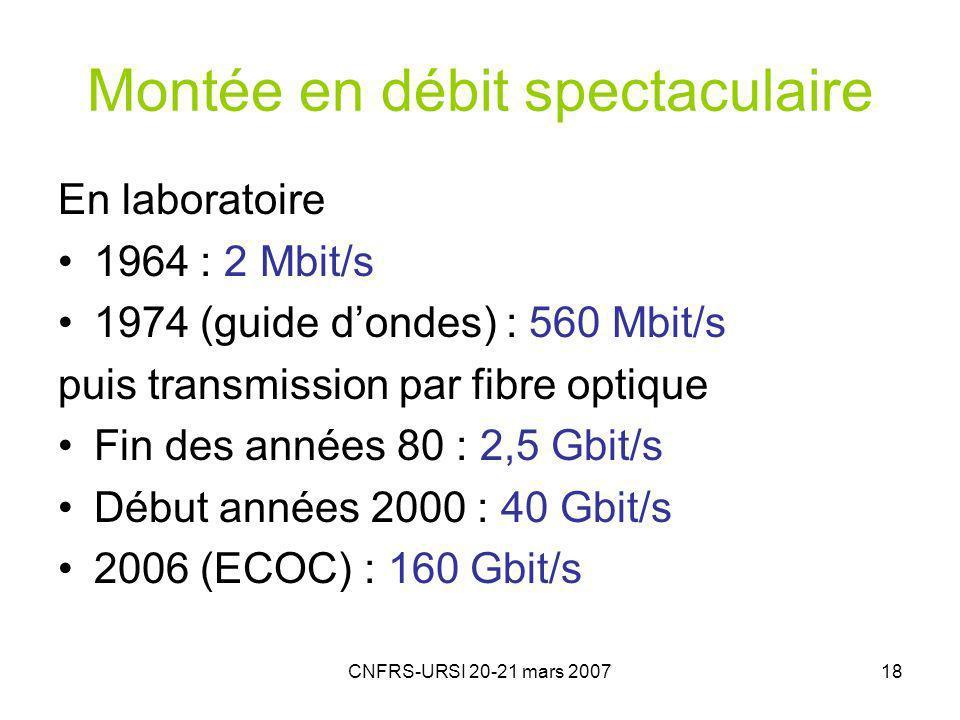 CNFRS-URSI 20-21 mars 200718 Montée en débit spectaculaire En laboratoire 1964 : 2 Mbit/s 1974 (guide dondes) : 560 Mbit/s puis transmission par fibre optique Fin des années 80 : 2,5 Gbit/s Début années 2000 : 40 Gbit/s 2006 (ECOC) : 160 Gbit/s