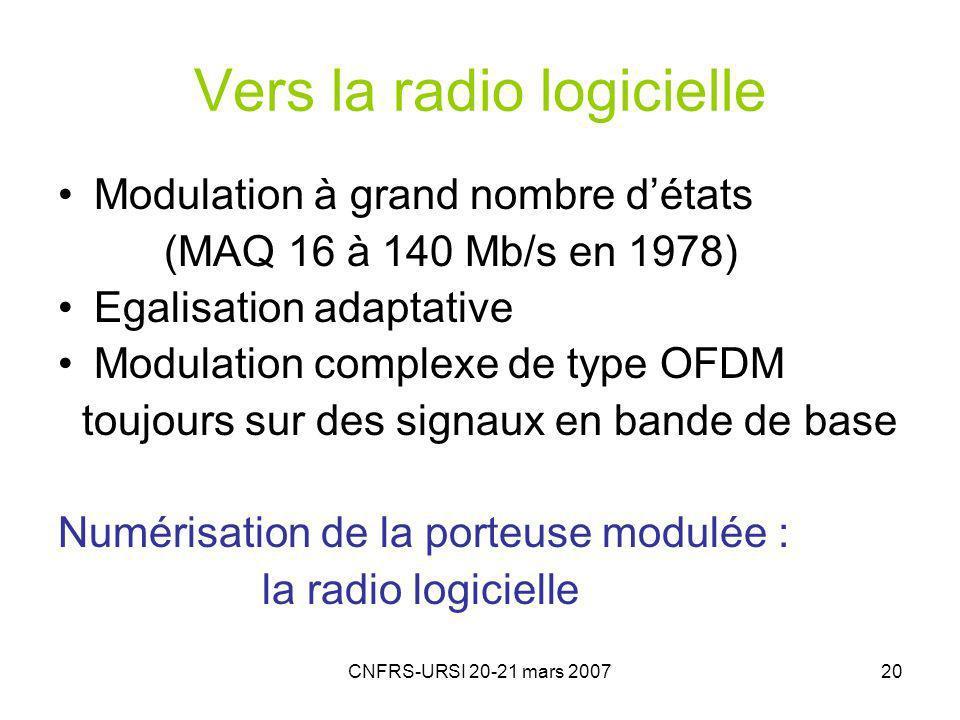 CNFRS-URSI 20-21 mars 200720 Vers la radio logicielle Modulation à grand nombre détats (MAQ 16 à 140 Mb/s en 1978) Egalisation adaptative Modulation complexe de type OFDM toujours sur des signaux en bande de base Numérisation de la porteuse modulée : la radio logicielle
