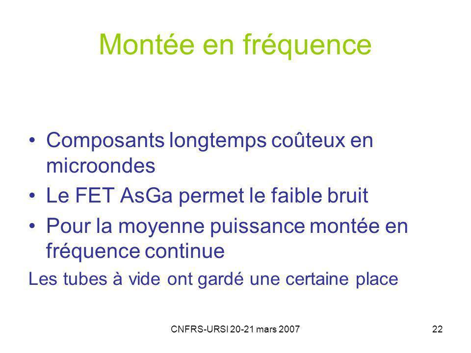 CNFRS-URSI 20-21 mars 200722 Montée en fréquence Composants longtemps coûteux en microondes Le FET AsGa permet le faible bruit Pour la moyenne puissance montée en fréquence continue Les tubes à vide ont gardé une certaine place
