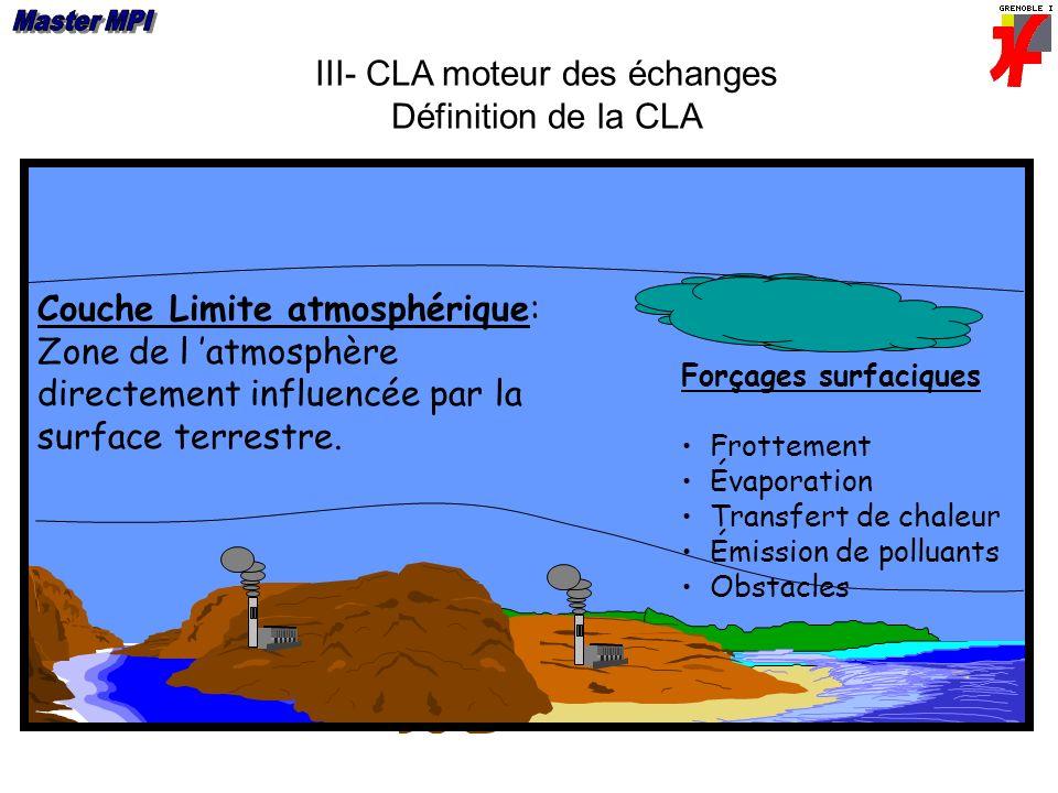 Forçages surfaciques Frottement Évaporation Transfert de chaleur Émission de polluants Obstacles Couche Limite atmosphérique: Zone de l atmosphère dir