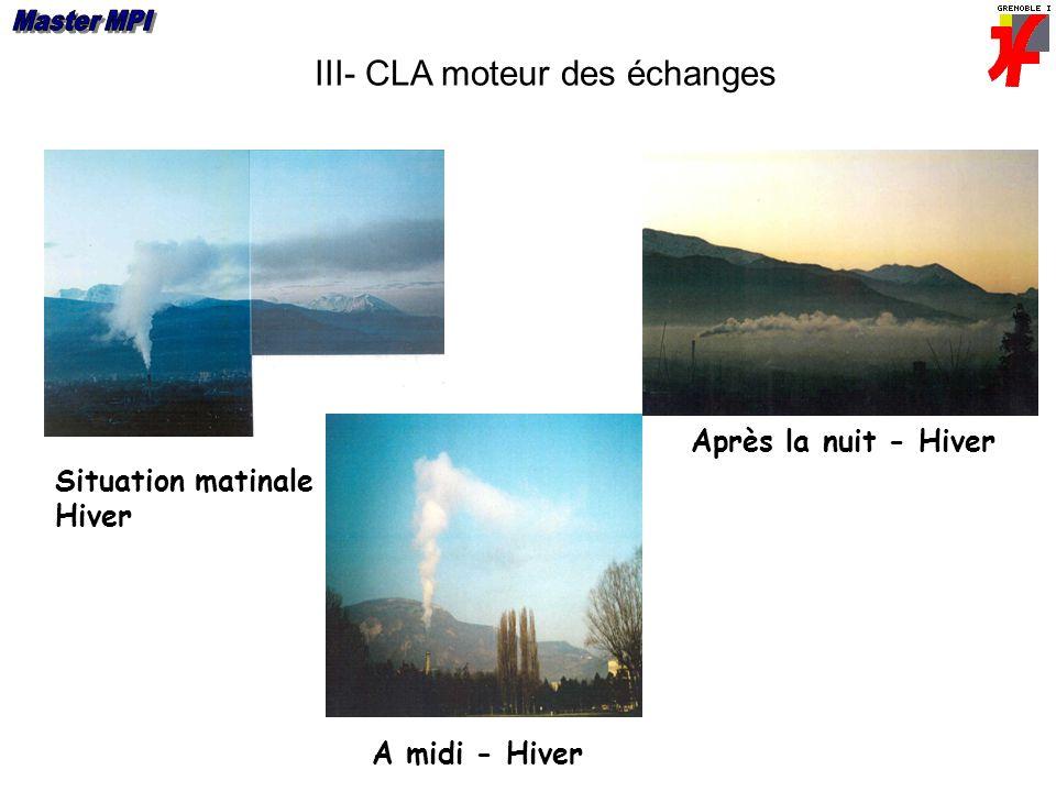 III- CLA moteur des échanges Situation matinale Hiver A midi - Hiver Après la nuit - Hiver