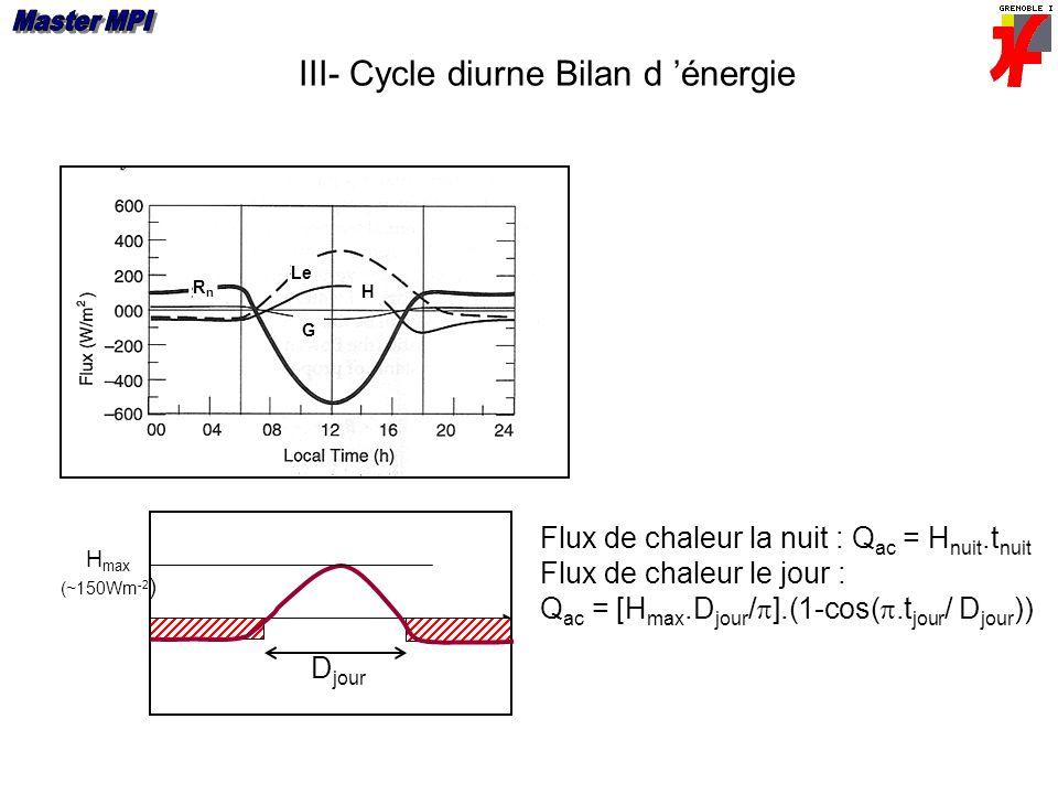 III- Cycle diurne Bilan d énergie RnRn Le H G Flux de chaleur la nuit : Q ac = H nuit.t nuit Flux de chaleur le jour : Q ac = [H max.D jour / ].(1-cos(.t jour / D jour )) H max (~150Wm -2 ) D jour