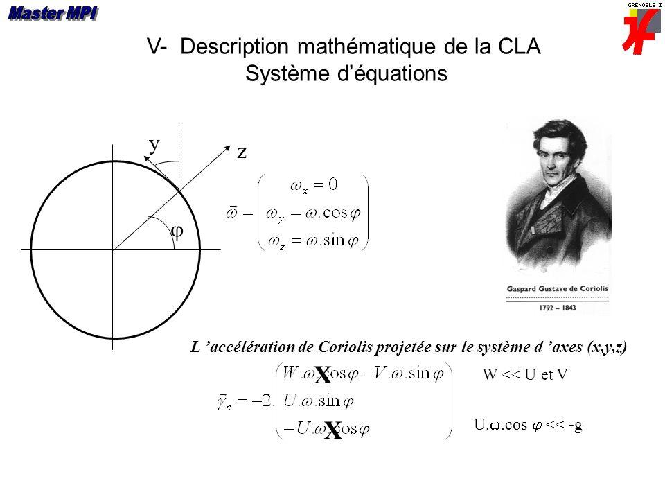 V- Description mathématique de la CLA Système déquations L accélération de Coriolis projetée sur le système d axes (x,y,z) z y W << U et V X U..cos <<