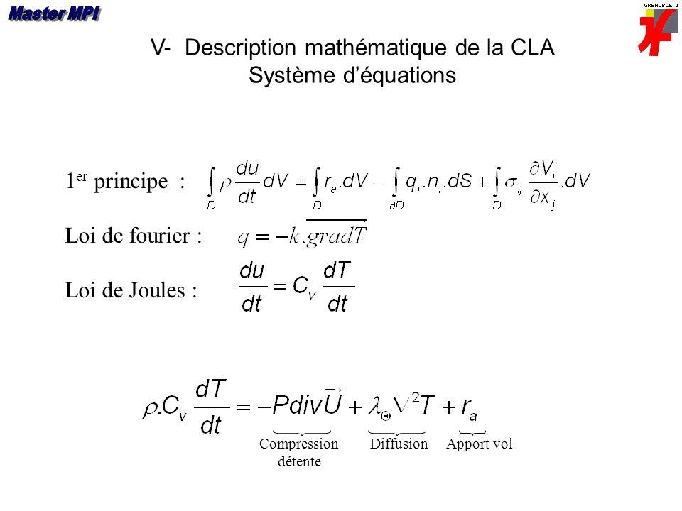 V- Description mathématique de la CLA Système déquations 1 er principe : Loi de fourier : Loi de Joules : Compression détente DiffusionApport vol