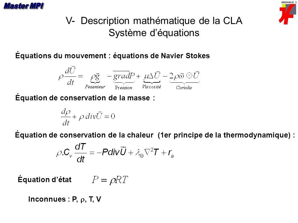 V- Description mathématique de la CLA Système déquations Équation de conservation de la masse : Équations du mouvement : équations de Navier Stokes Équation de conservation de la chaleur (1er principe de la thermodynamique) : Équation détat Inconnues : P,, T, V