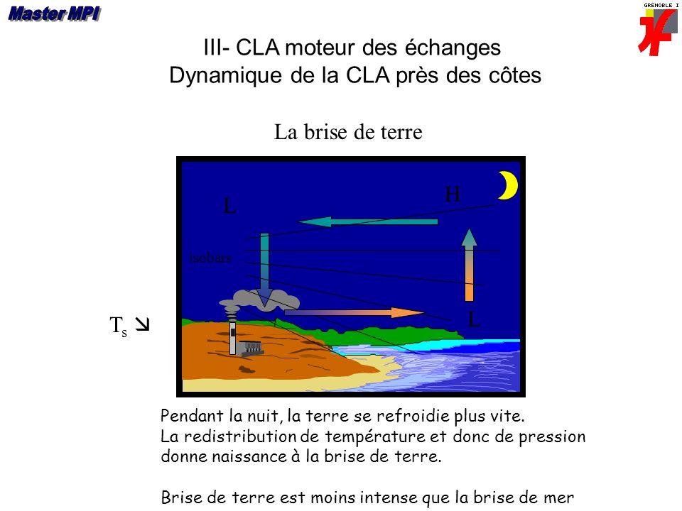 III- CLA moteur des échanges Dynamique de la CLA près des côtes La brise de terre T s L isobars L H L Pendant la nuit, la terre se refroidie plus vite