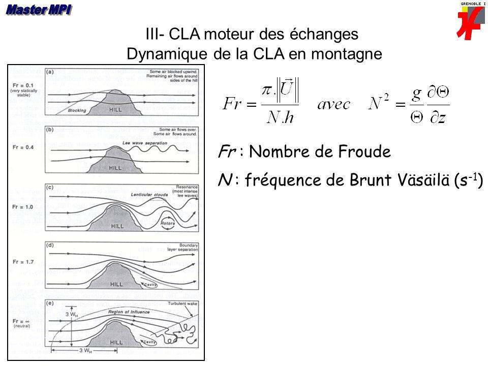 III- CLA moteur des échanges Dynamique de la CLA en montagne Fr : Nombre de Froude N : fréquence de Brunt Väsäilä (s -1 )