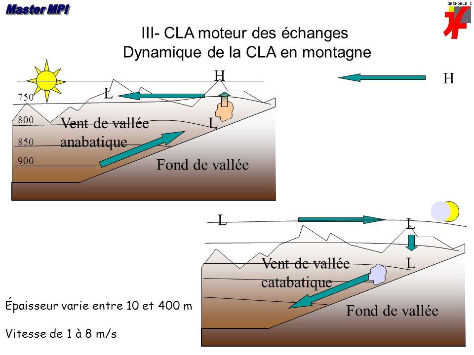 Fond de vallée III- CLA moteur des échanges Dynamique de la CLA en montagne Fond de vallée L L Vent de vallée catabatique Vent de vallée anabatique L H Épaisseur varie entre 10 et 400 m Vitesse de 1 à 8 m/s L L H 900 850 800 750