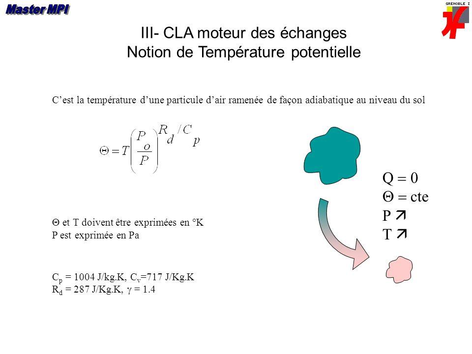 III- CLA moteur des échanges Notion de Température potentielle Cest la température dune particule dair ramenée de façon adiabatique au niveau du sol C p = 1004 J/kg.K, C v =717 J/Kg.K R d = 287 J/Kg.K, = 1.4 et T doivent être exprimées en °K P est exprimée en Pa Q cte P
