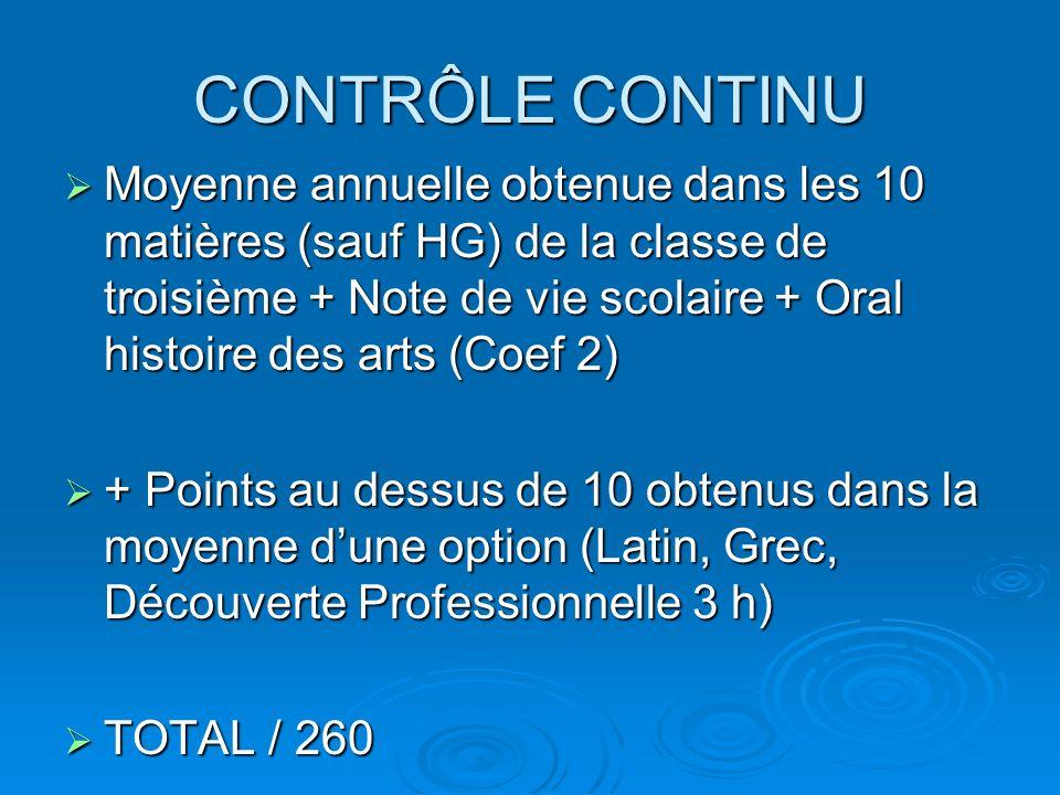 CONTRÔLE CONTINU Moyenne annuelle obtenue dans les 10 matières (sauf HG) de la classe de troisième + Note de vie scolaire + Oral histoire des arts (Coef 2) Moyenne annuelle obtenue dans les 10 matières (sauf HG) de la classe de troisième + Note de vie scolaire + Oral histoire des arts (Coef 2) + Points au dessus de 10 obtenus dans la moyenne dune option (Latin, Grec, Découverte Professionnelle 3 h) + Points au dessus de 10 obtenus dans la moyenne dune option (Latin, Grec, Découverte Professionnelle 3 h) TOTAL / 260 TOTAL / 260