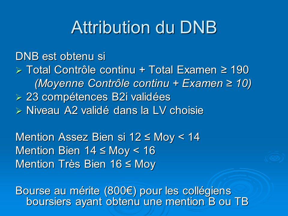 Attribution du DNB DNB est obtenu si Total Contrôle continu + Total Examen 190 Total Contrôle continu + Total Examen 190 (Moyenne Contrôle continu + E