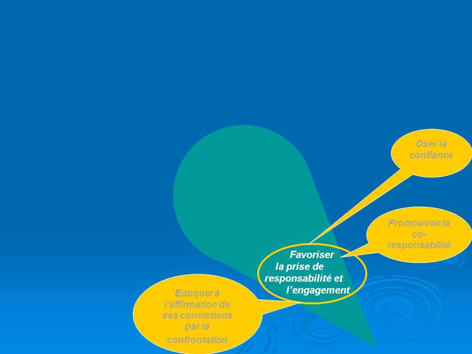 Favoriser la prise de responsabilité et lengagement Oser la confiance Eduquer à laffirmation de ses convictions par la confrontation Promouvoir la co- responsabilité
