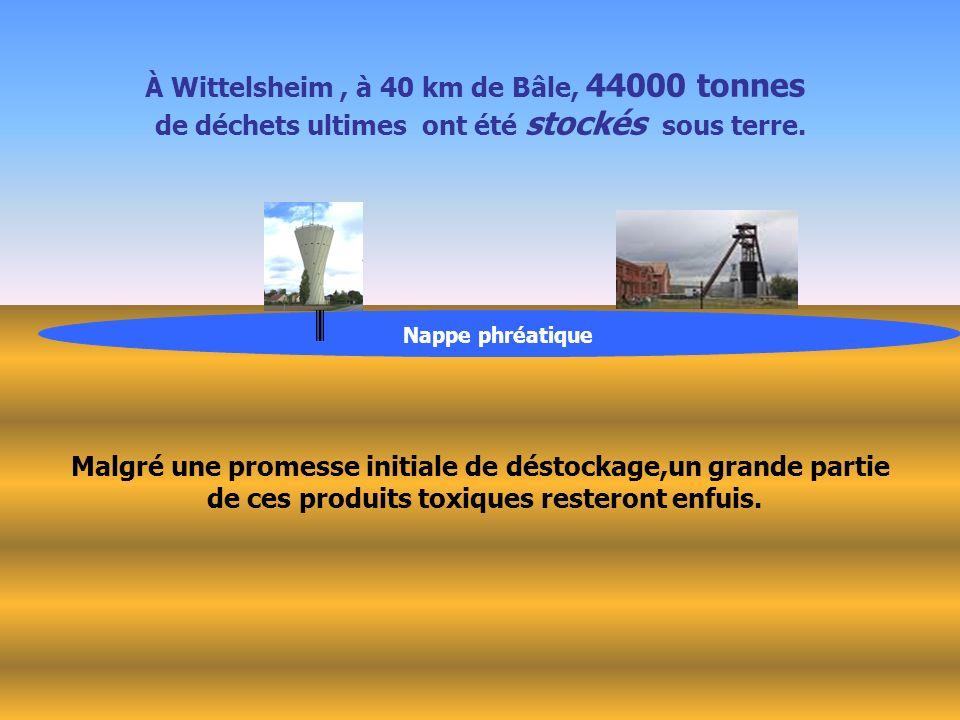 Nappe phréatique À Wittelsheim, à 40 km de Bâle, 44000 tonnes de déchets ultimes ont été stockés sous terre. Malgré une promesse initiale de déstockag