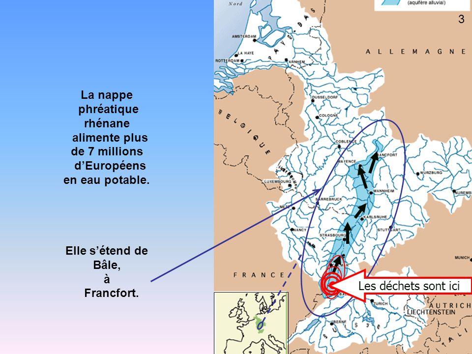 25 11 3 Les déchets sont ici La nappe phréatique rhénane alimente plus de 7 millions dEuropéens en eau potable. Elle sétend de Bâle, à Francfort.