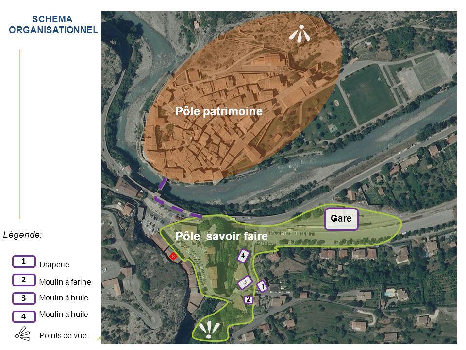 SCHEMA ORGANISATIONNEL Pôle patrimoine Pôle savoir faire Gare 2 3 4 Légende: 2 3 4 Moulin à farine Moulin à huile Points de vue 1 1 Draperie