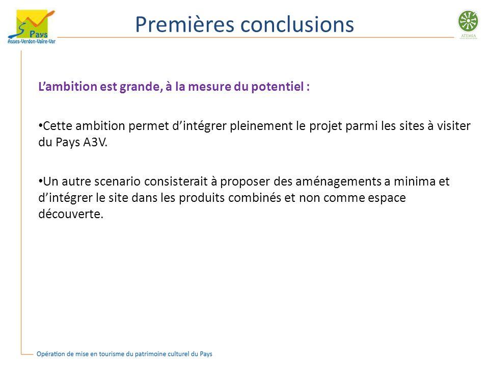 Premières conclusions Lambition est grande, à la mesure du potentiel : Cette ambition permet dintégrer pleinement le projet parmi les sites à visiter