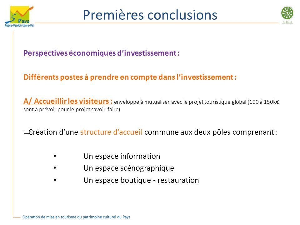Premières conclusions Perspectives économiques dinvestissement : Différents postes à prendre en compte dans linvestissement : A/ Accueillir les visite