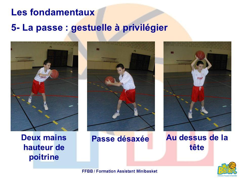 Les fondamentaux 5- La passe : gestuelle à privilégier FFBB / Formation Assistant Minibasket Deux mains hauteur de poitrine Passe désaxée Au dessus de