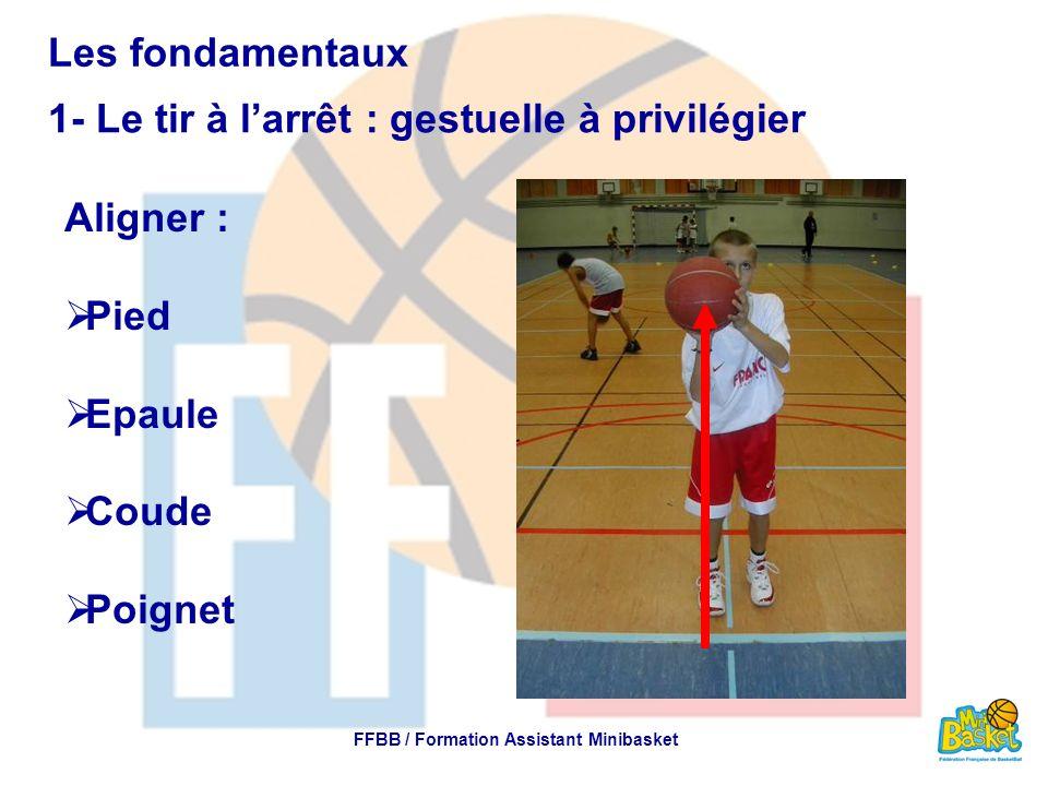 Les fondamentaux 1- Le tir à larrêt : gestuelle à privilégier FFBB / Formation Assistant Minibasket La main du bras tireur derrière le ballon Lautre main sur le côté