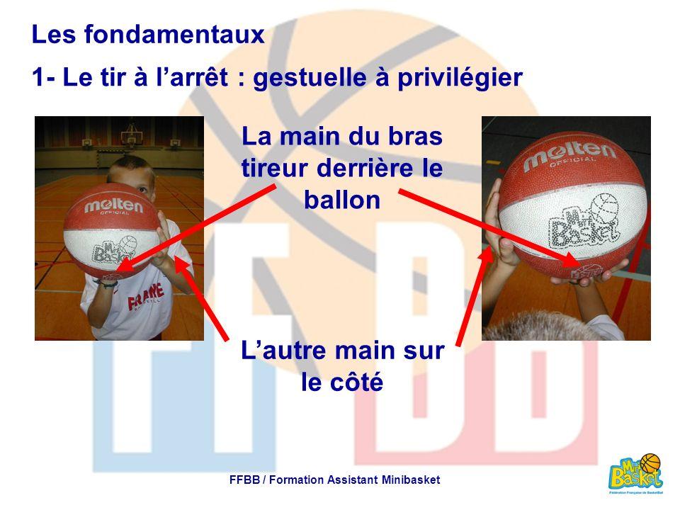 Les fondamentaux 1- Le tir à larrêt : gestuelle à privilégier FFBB / Formation Assistant Minibasket La main du bras tireur derrière le ballon Lautre m