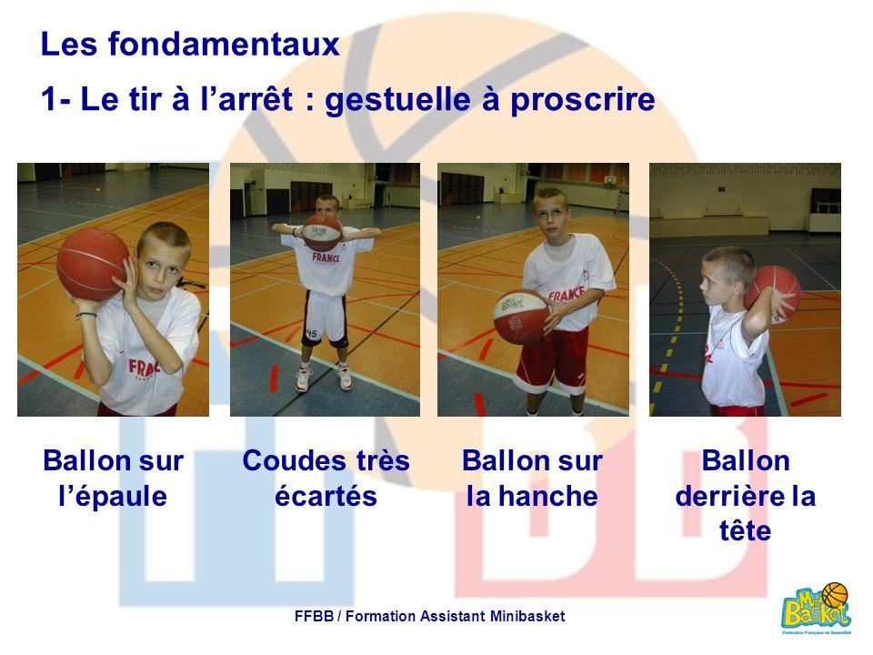 Les fondamentaux 1- Le tir à larrêt : gestuelle à proscrire FFBB / Formation Assistant Minibasket Ballon sur lépaule Coudes très écartés Ballon sur la