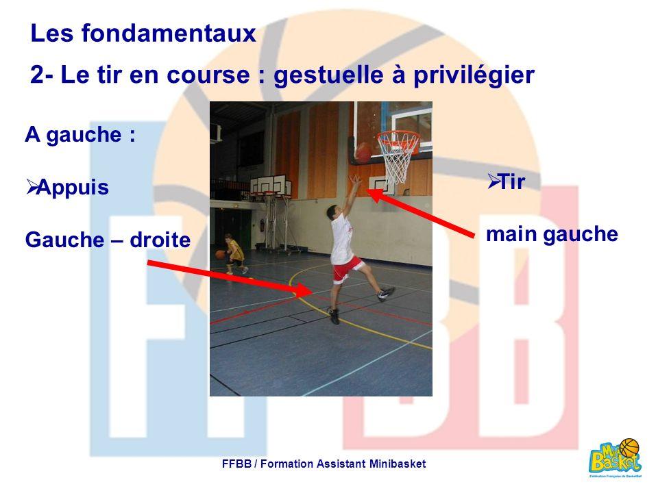 Les fondamentaux 2- Le tir en course : gestuelle à proscrire FFBB / Formation Assistant Minibasket Appuis gauche-droite à droite Appuis droite-gauche à gauche