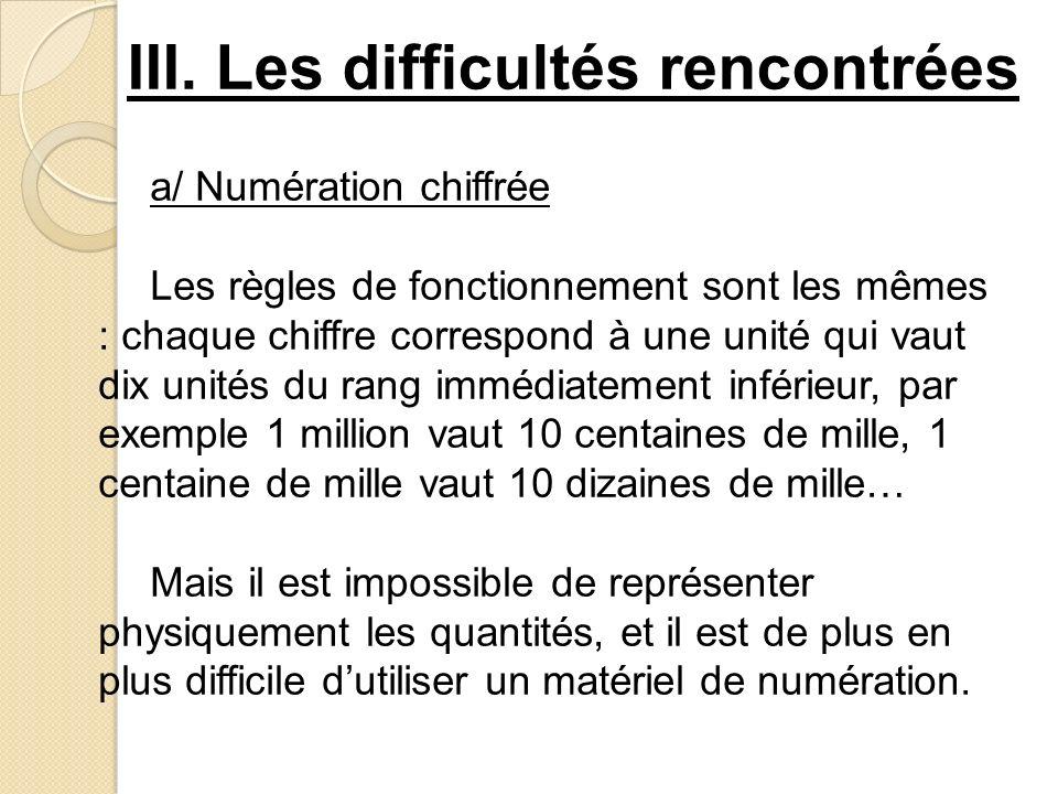 III. Les difficultés rencontrées a/ Numération chiffrée Les règles de fonctionnement sont les mêmes : chaque chiffre correspond à une unité qui vaut d