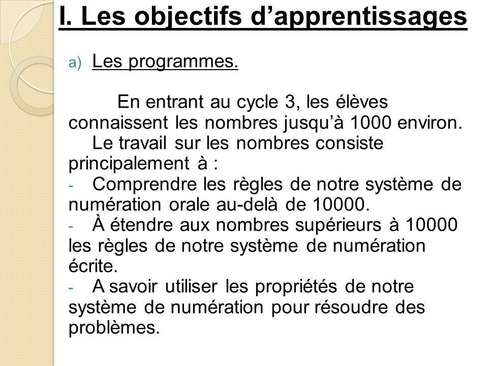 I.Les objectifs dapprentissages a) Les programmes.