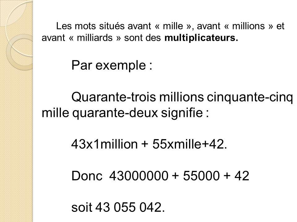 Les mots situés avant « mille », avant « millions » et avant « milliards » sont des multiplicateurs.