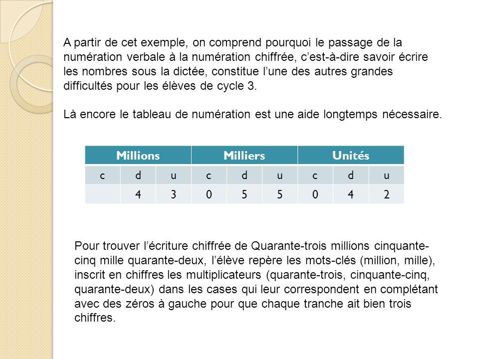A partir de cet exemple, on comprend pourquoi le passage de la numération verbale à la numération chiffrée, cest-à-dire savoir écrire les nombres sous la dictée, constitue lune des autres grandes difficultés pour les élèves de cycle 3.