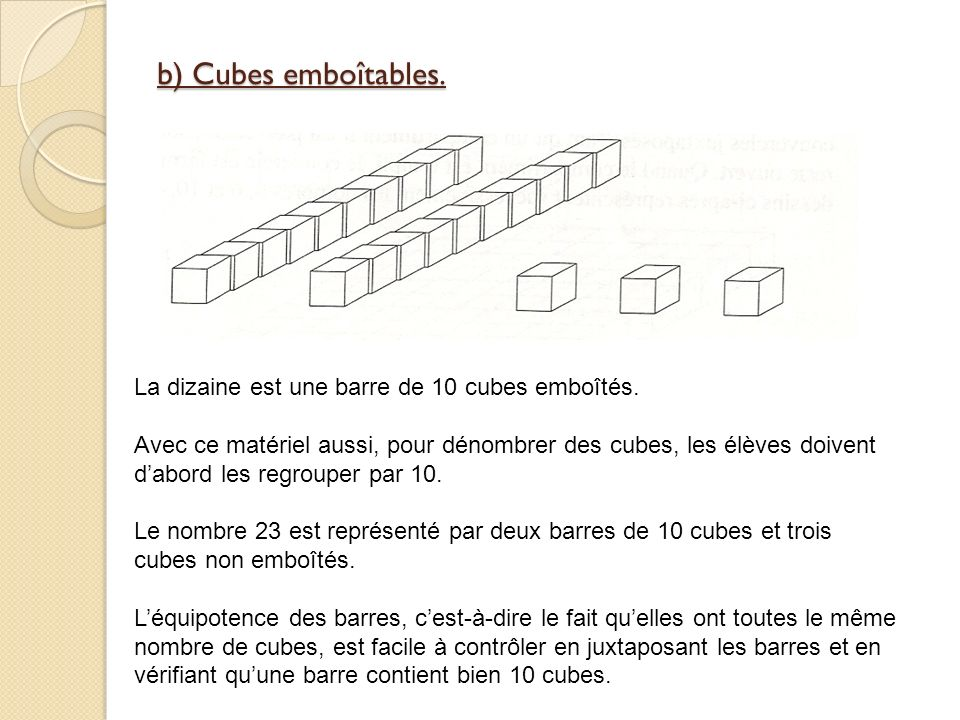 b) Cubes emboîtables.La dizaine est une barre de 10 cubes emboîtés.