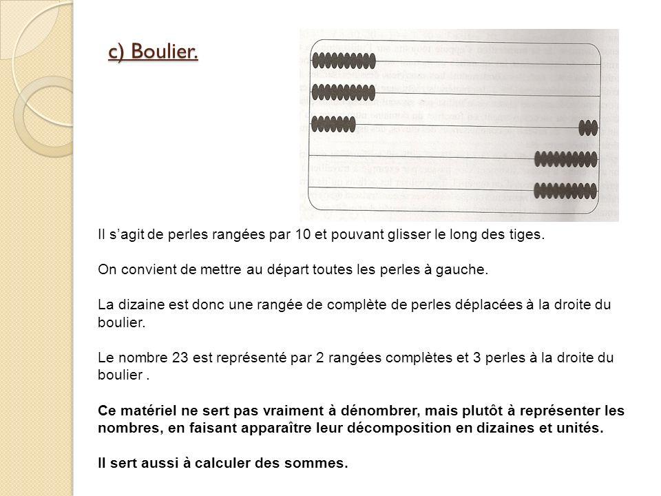 c) Boulier.Il sagit de perles rangées par 10 et pouvant glisser le long des tiges.