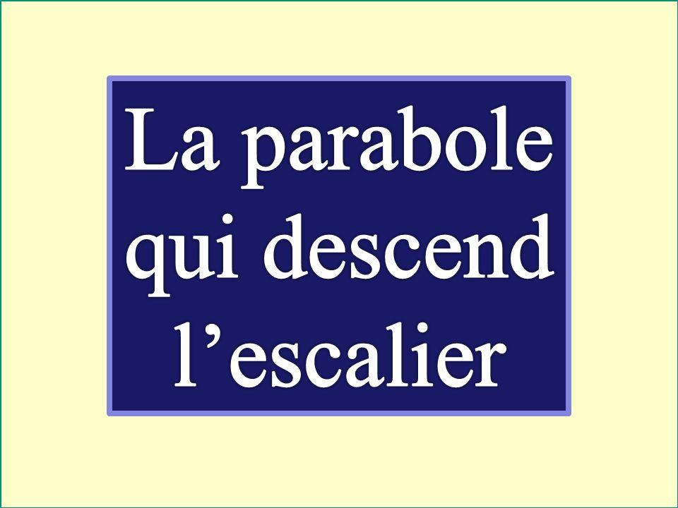 Après Examinons linfluence de chaque paramètre Le paramètre b change la hauteur de la parabole b
