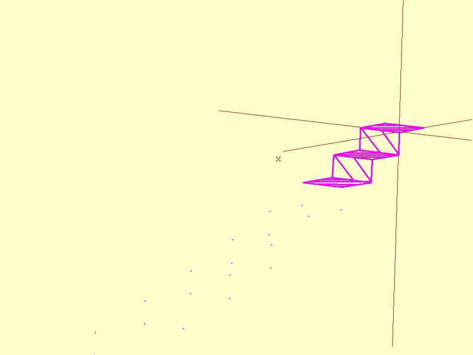 Après c Le paramètre c change la hauteur des marches