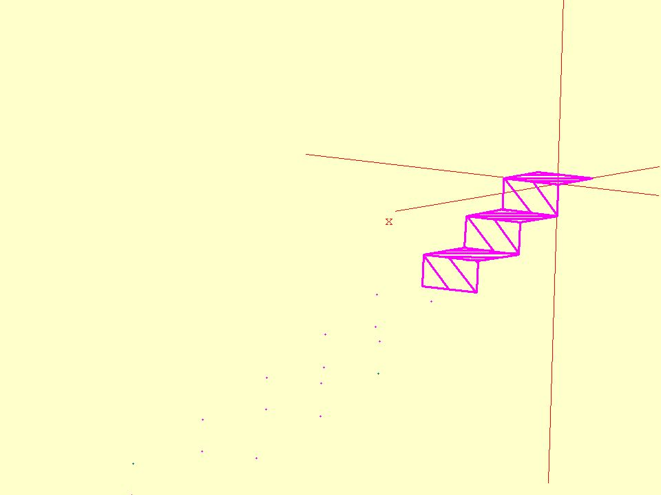 Après Examinons linfluence de chaque paramètre Le paramètre a change la largeur de la parabole et donc des marches de lescalier a