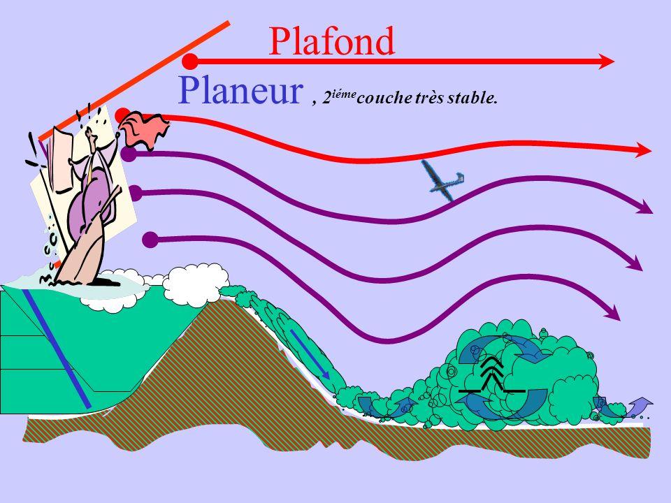 Plafond Planeur,cisaillement de vent. Couche turbulente