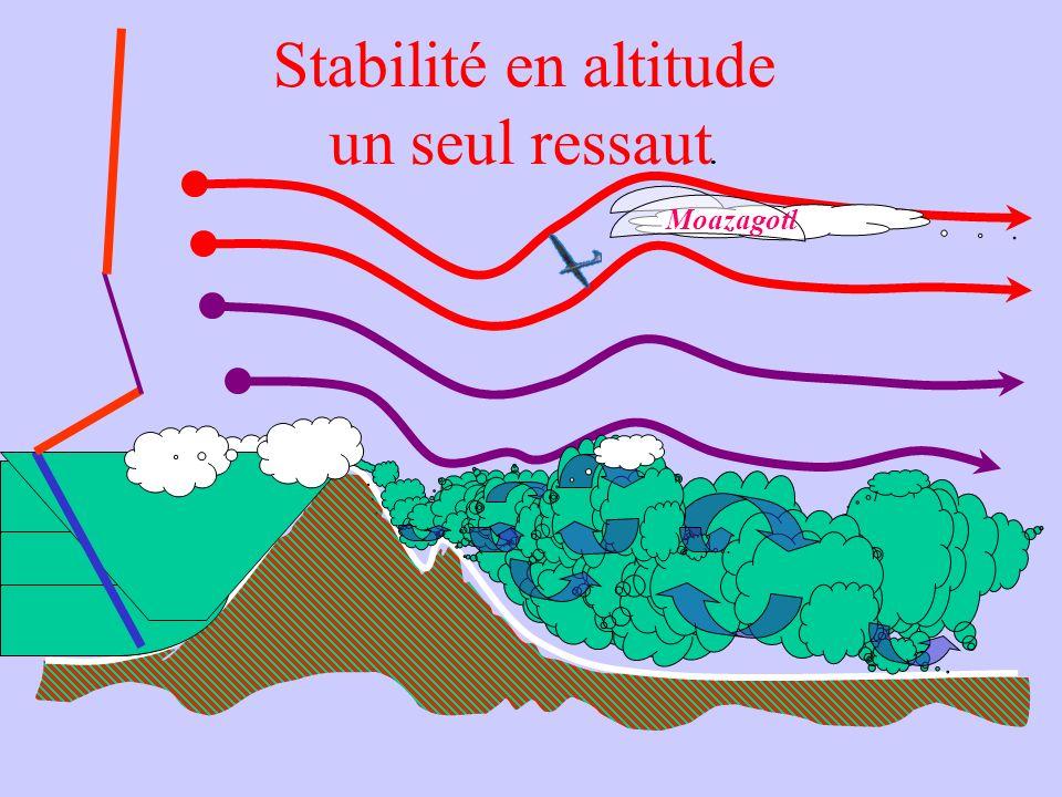 Extension horizontale Feu de Corbières Tourbillon marginal littoral