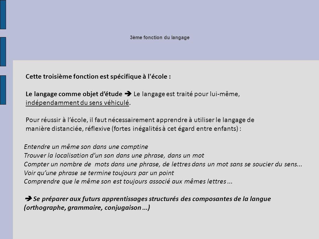 3ème fonction du langage Cette troisième fonction est spécifique à l école : Le langage comme objet détude Le langage est traité pour lui-même, indépendamment du sens véhiculé.
