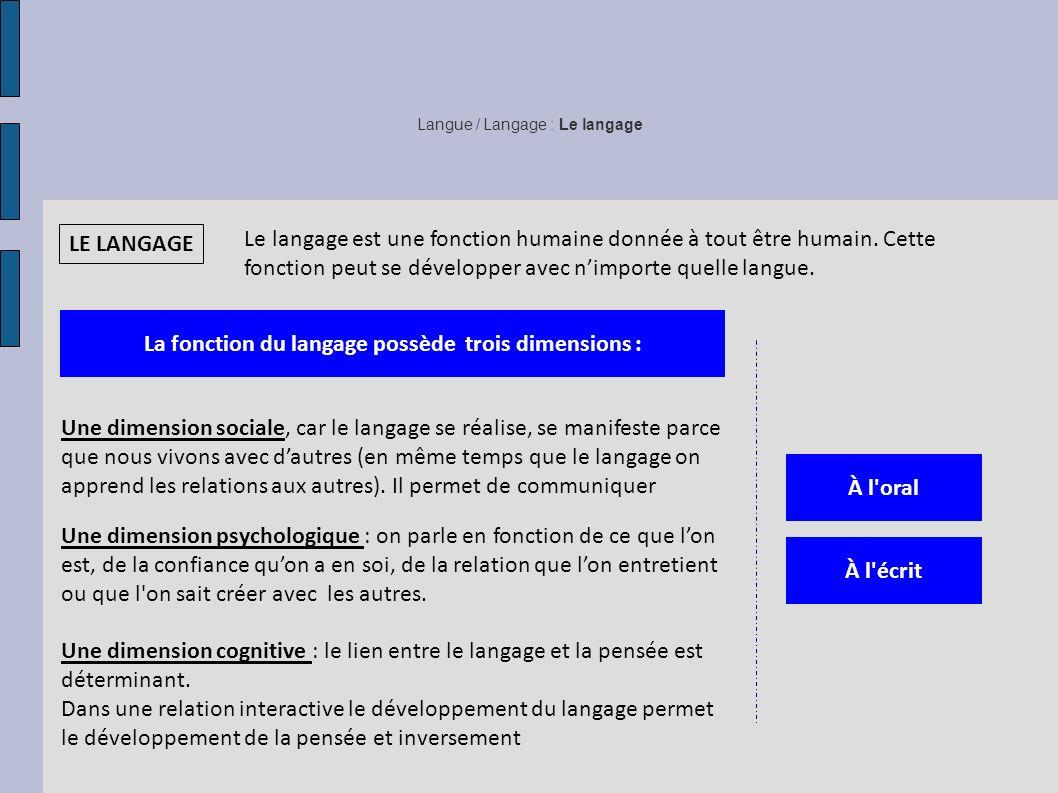 Langue / Langage : Le langage LE LANGAGE Le langage est une fonction humaine donnée à tout être humain.