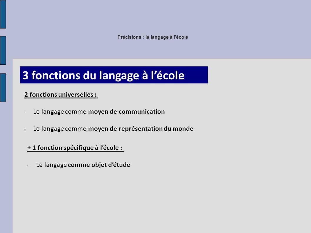 Précisions : le langage à l école 3 fonctions du langage à lécole 2 fonctions universelles : Le langage comme moyen de communication Le langage comme moyen de représentation du monde + 1 fonction spécifique à lécole : Le langage comme objet détude