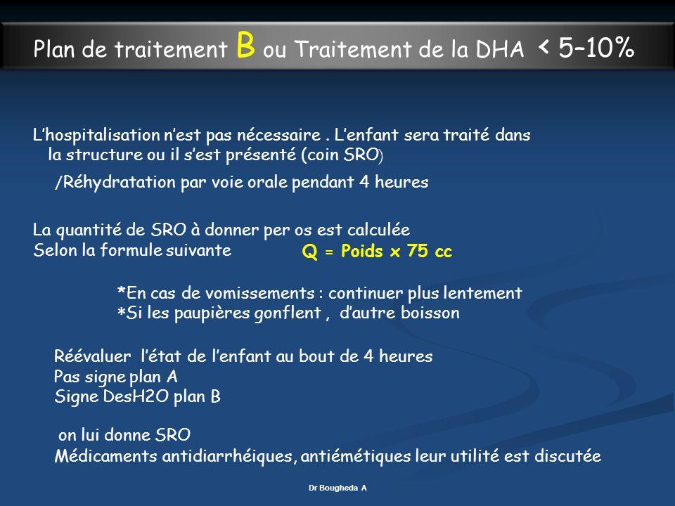 Plan de traitement B ou Traitement de la DHA < 5–10% Lhospitalisation nest pas nécessaire. Lenfant sera traité dans la structure ou il sest présenté (