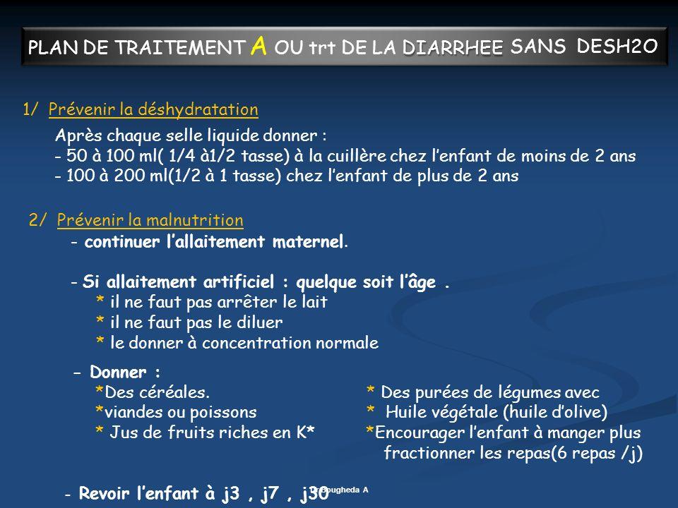 DIARRHEE PLAN DE TRAITEMENT A OU trt DE LA DIARRHEE SANS DESH2O 1/ Prévenir la déshydratation Après chaque selle liquide donner : - 50 à 100 ml( 1/4 à