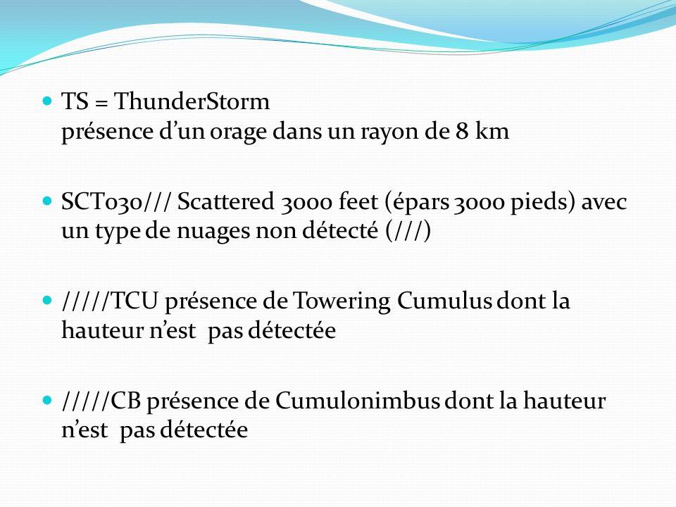 TS = ThunderStorm présence dun orage dans un rayon de 8 km SCT030/// Scattered 3000 feet (épars 3000 pieds) avec un type de nuages non détecté (///) /