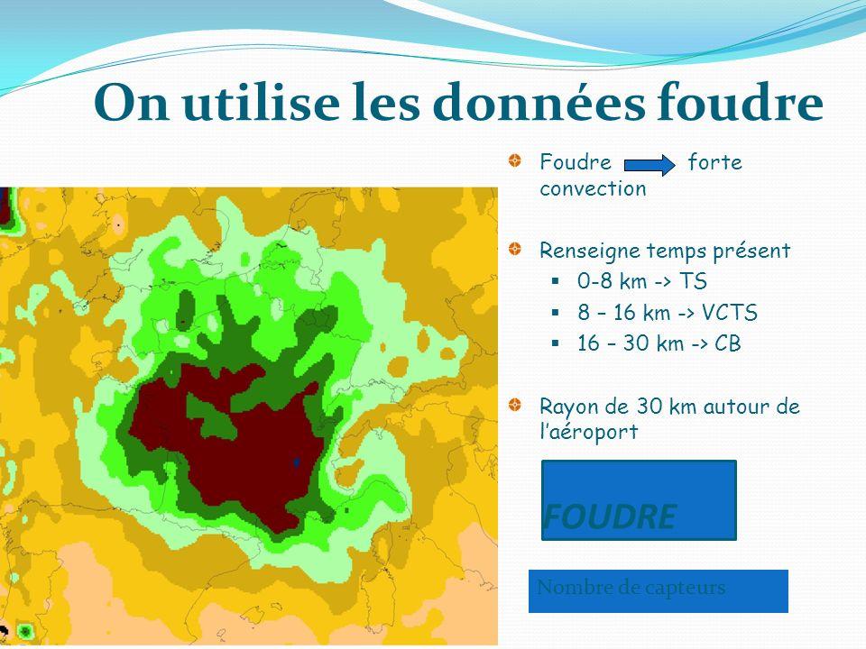 FOUDRE Formation OBS_PI DIRSO 2006 On utilise les données foudre Foudre forte convection Renseigne temps présent 0-8 km -> TS 8 – 16 km -> VCTS 16 – 3