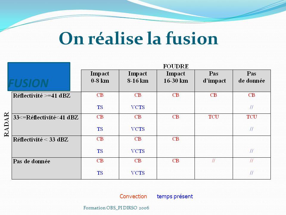 FUSION Formation OBS_PI DIRSO 2006 On réalise la fusion Convection temps présent