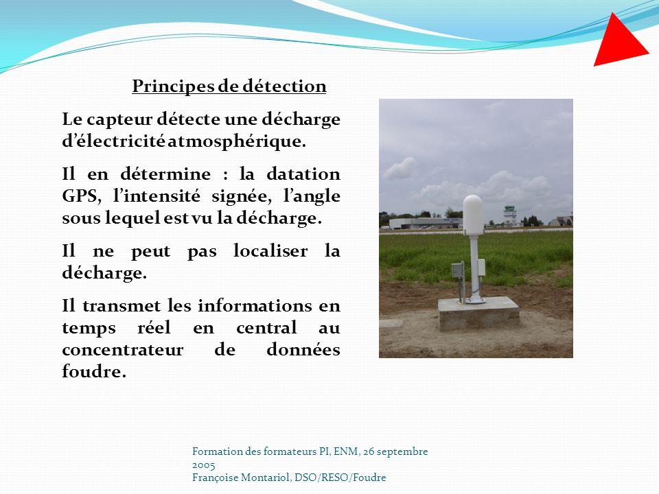 Formation des formateurs PI, ENM, 26 septembre 2005 Françoise Montariol, DSO/RESO/Foudre Principes de détection Le capteur détecte une décharge délect