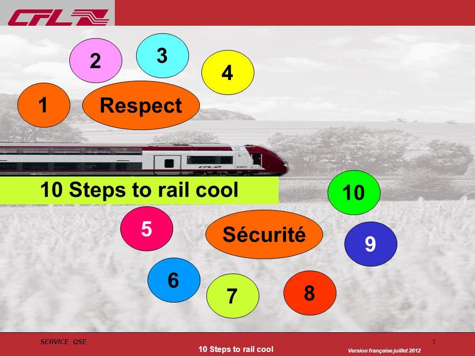 Version française juillet 2012 SERVICE QSE 10 Steps to rail cool 1 Respect Sécurité 2 1 3 4 5 6 8 9 10 7